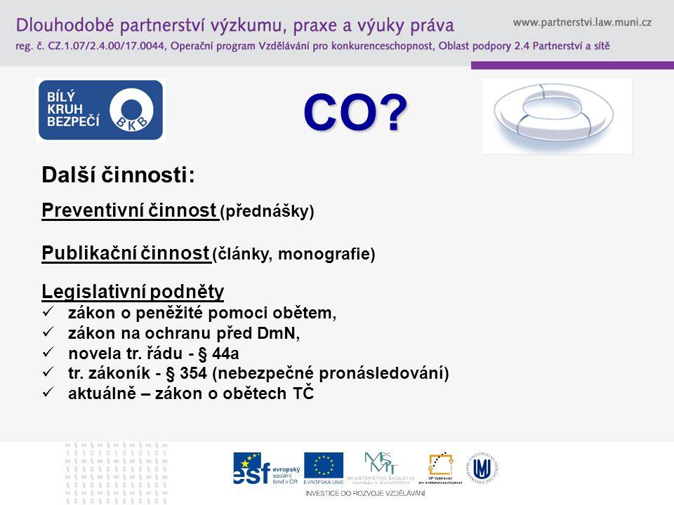 CO Další činnosti: Preventivní činnost (přednášky)