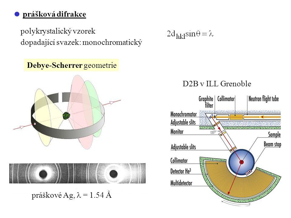  prášková difrakce polykrystalický vzorek. dopadající svazek: monochromatický. Debye-Scherrer geometrie.