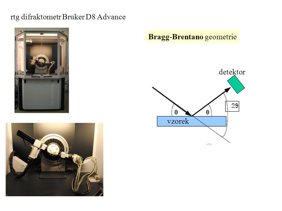 rtg difraktometr Bruker D8 Advance