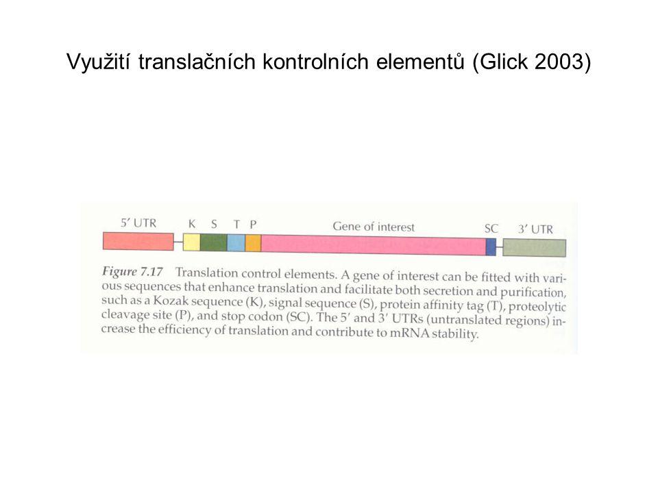 Využití translačních kontrolních elementů (Glick 2003)
