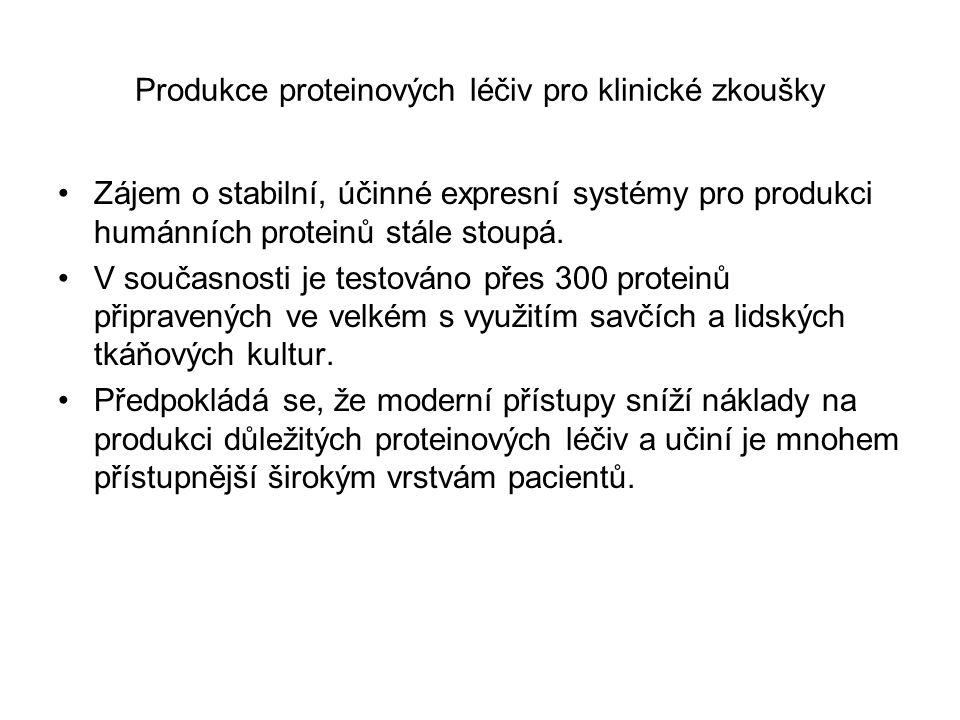Produkce proteinových léčiv pro klinické zkoušky