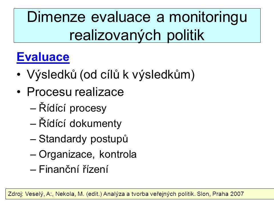 Dimenze evaluace a monitoringu realizovaných politik
