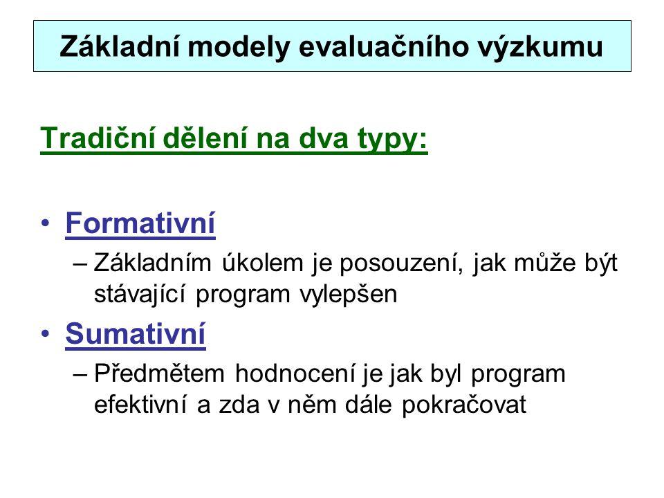 Základní modely evaluačního výzkumu