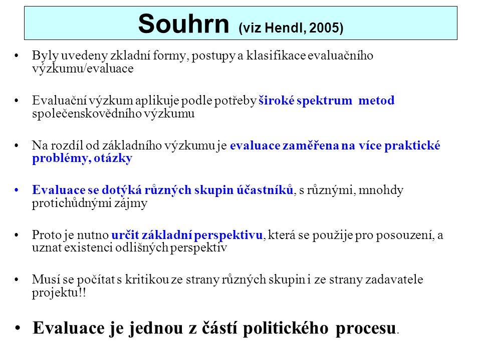 Souhrn (viz Hendl, 2005) Byly uvedeny zkladní formy, postupy a klasifikace evaluačního výzkumu/evaluace.