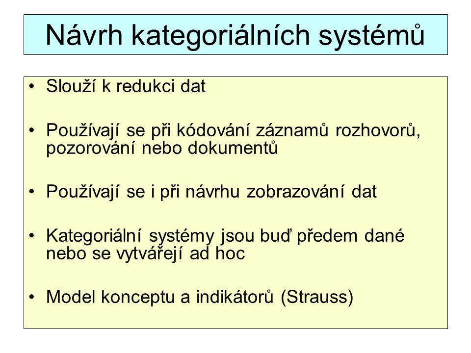 Návrh kategoriálních systémů