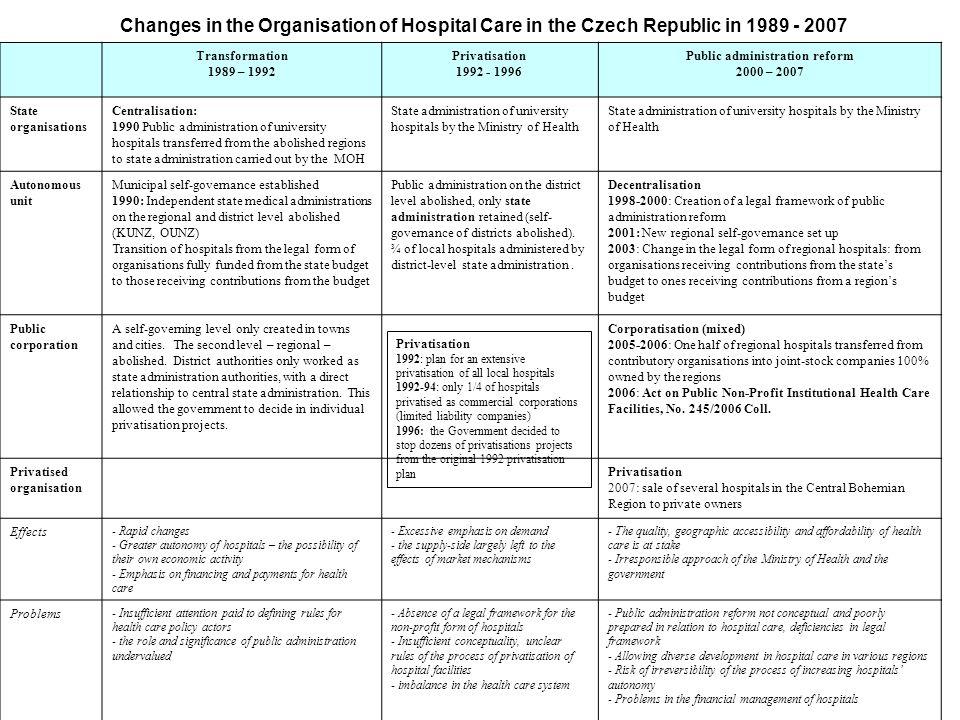 Public administration reform