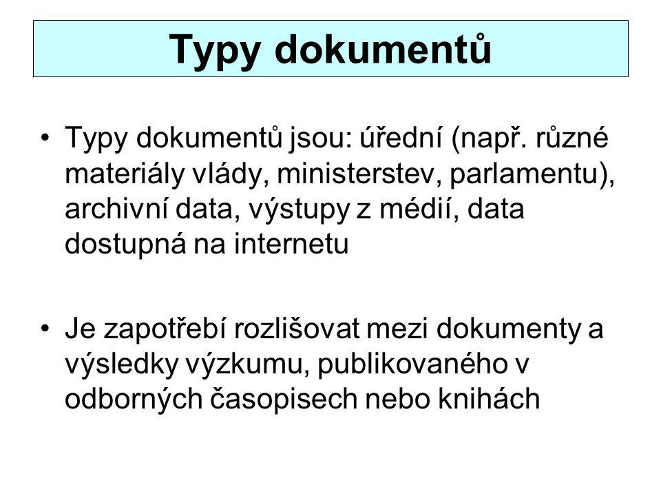 Typy dokumentů