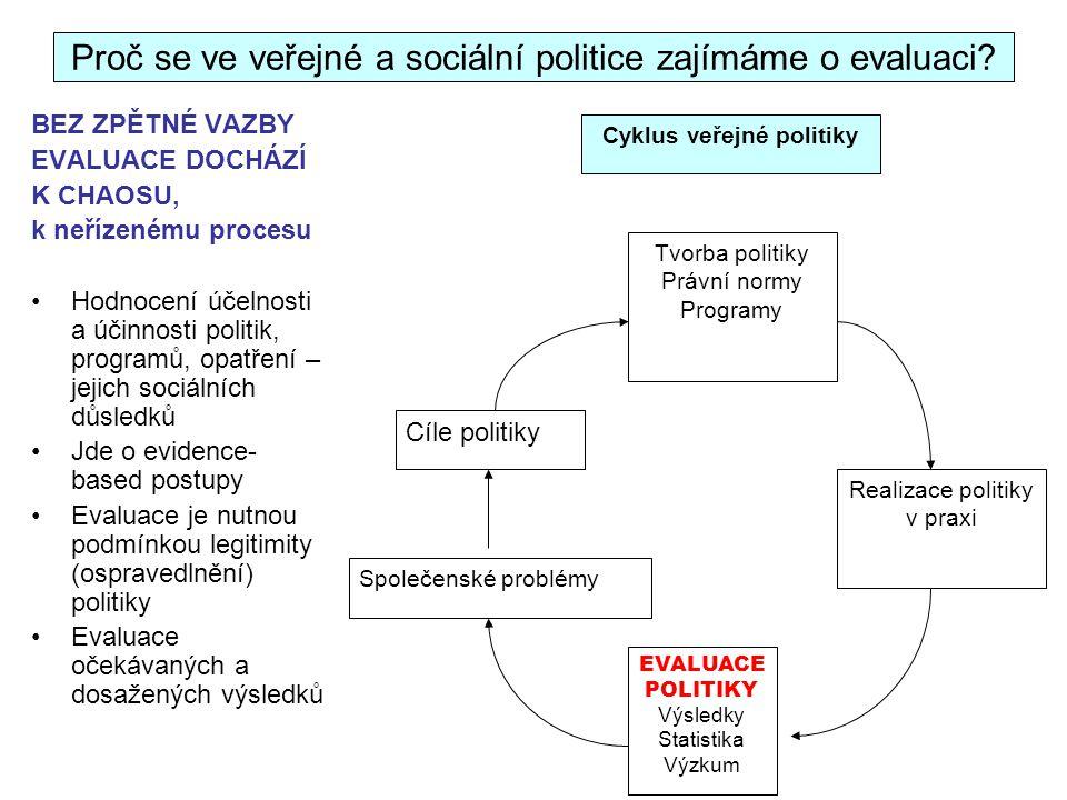 Proč se ve veřejné a sociální politice zajímáme o evaluaci