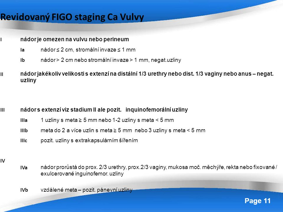 Revidovaný FIGO staging Ca Vulvy