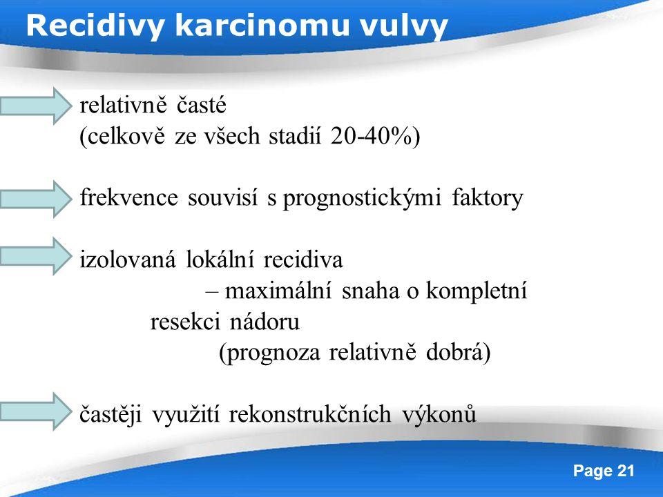Recidivy karcinomu vulvy