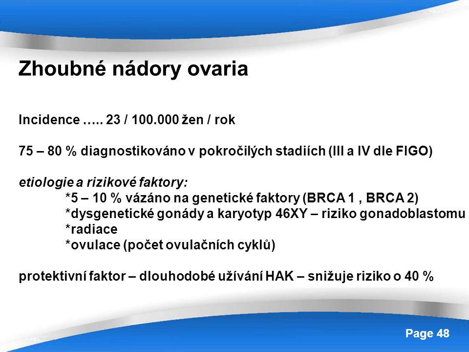 Zhoubné nádory ovaria Incidence ….. 23 / 100.000 žen / rok
