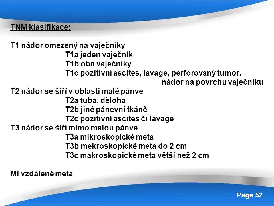 TNM klasifikace: T1 nádor omezený na vaječníky. T1a jeden vaječník. T1b oba vaječníky. T1c pozitivní ascites, lavage, perforovaný tumor,
