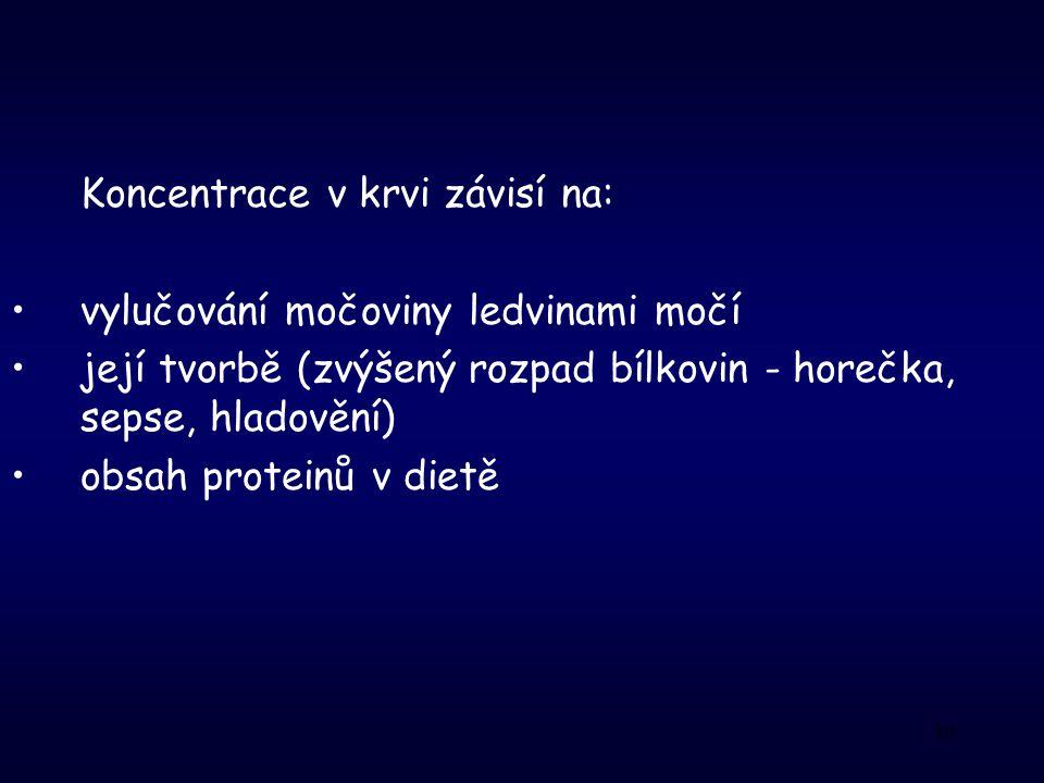 Koncentrace v krvi závisí na: