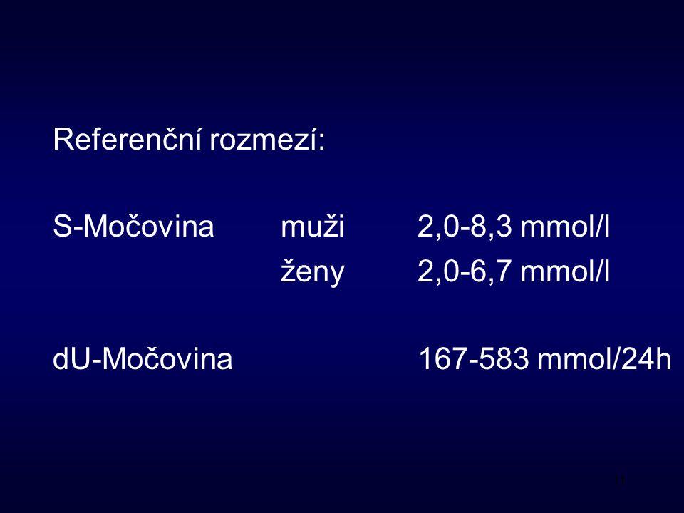 Referenční rozmezí: S-Močovina muži 2,0-8,3 mmol/l.
