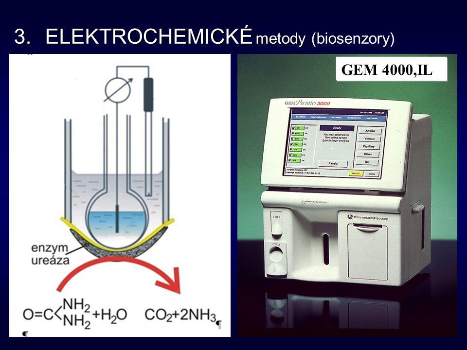 ELEKTROCHEMICKÉ metody (biosenzory)