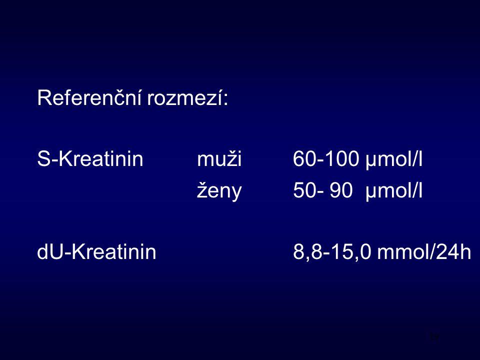 Referenční rozmezí: S-Kreatinin muži 60-100 μmol/l.