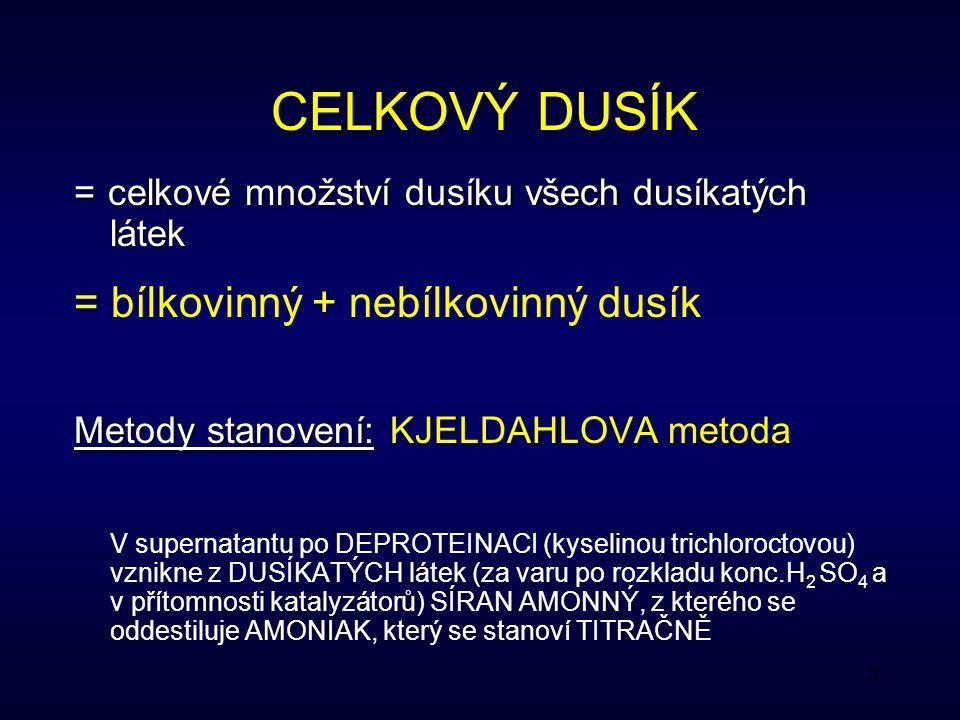 CELKOVÝ DUSÍK = bílkovinný + nebílkovinný dusík