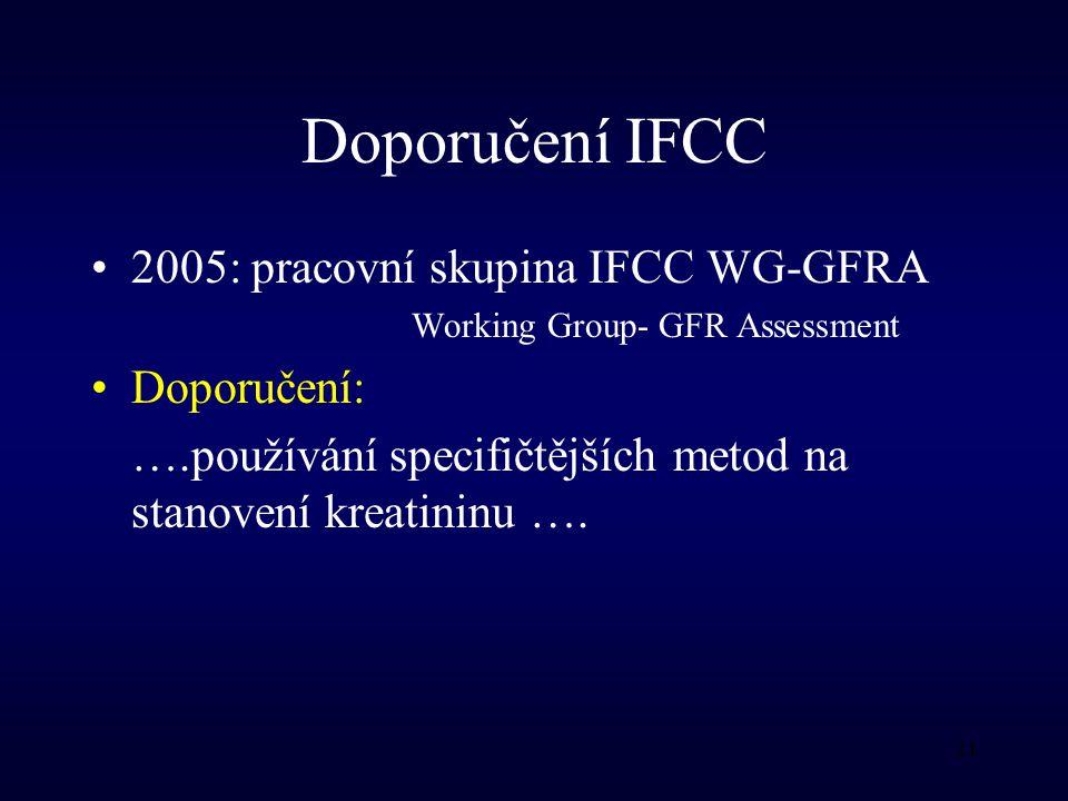 Doporučení IFCC 2005: pracovní skupina IFCC WG-GFRA Doporučení: