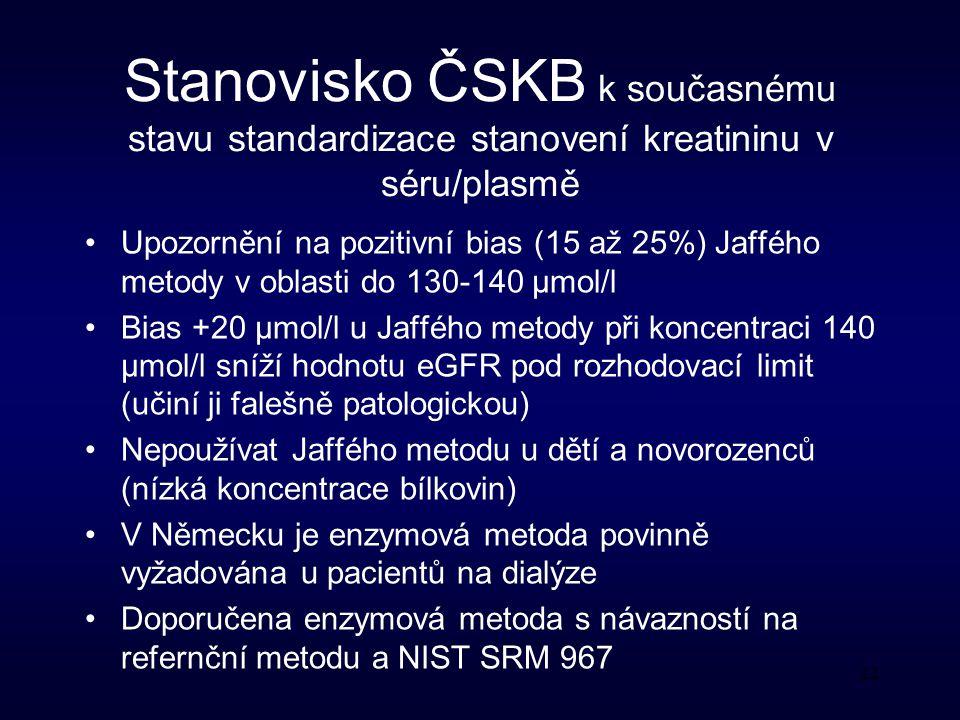 Stanovisko ČSKB k současnému stavu standardizace stanovení kreatininu v séru/plasmě