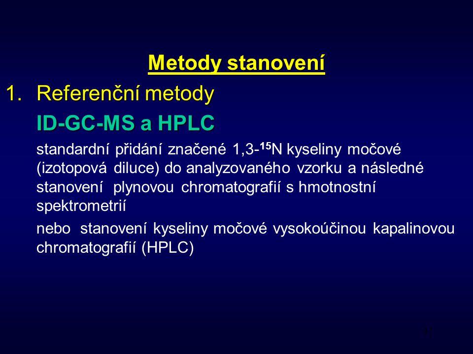 Metody stanovení Referenční metody ID-GC-MS a HPLC