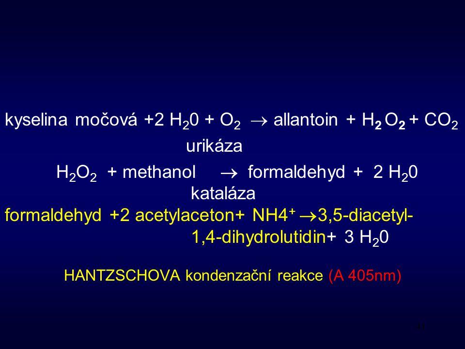 HANTZSCHOVA kondenzační reakce (A 405nm)