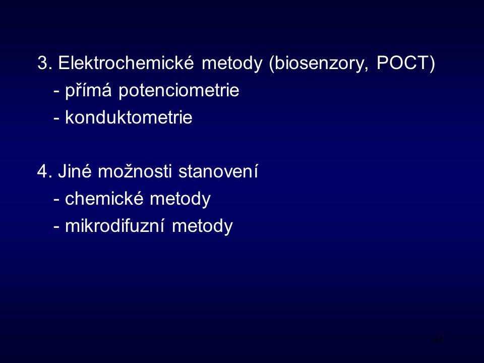 3. Elektrochemické metody (biosenzory, POCT)