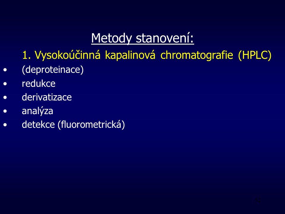 Metody stanovení: 1. Vysokoúčinná kapalinová chromatografie (HPLC)