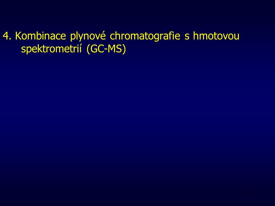 4. Kombinace plynové chromatografie s hmotovou spektrometrií (GC-MS)