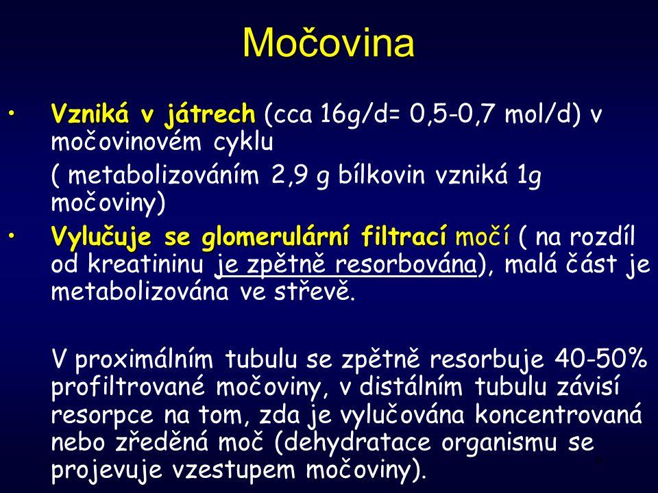 Močovina Vzniká v játrech (cca 16g/d= 0,5-0,7 mol/d) v močovinovém cyklu. ( metabolizováním 2,9 g bílkovin vzniká 1g močoviny)