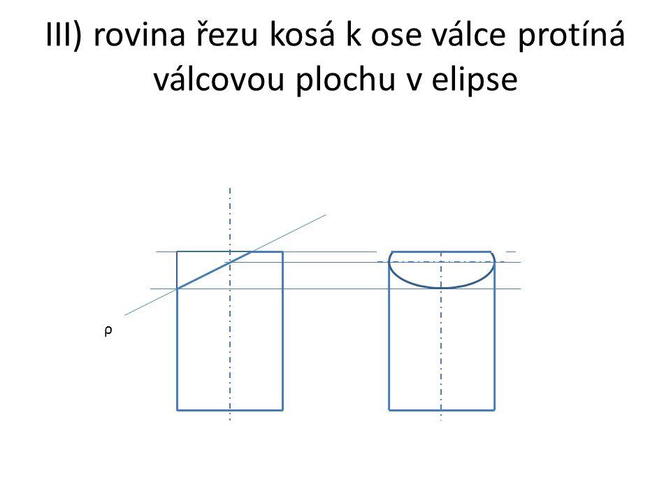 III) rovina řezu kosá k ose válce protíná válcovou plochu v elipse