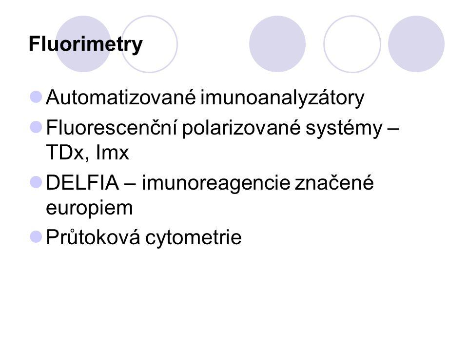 Fluorimetry Automatizované imunoanalyzátory. Fluorescenční polarizované systémy – TDx, Imx. DELFIA – imunoreagencie značené europiem.