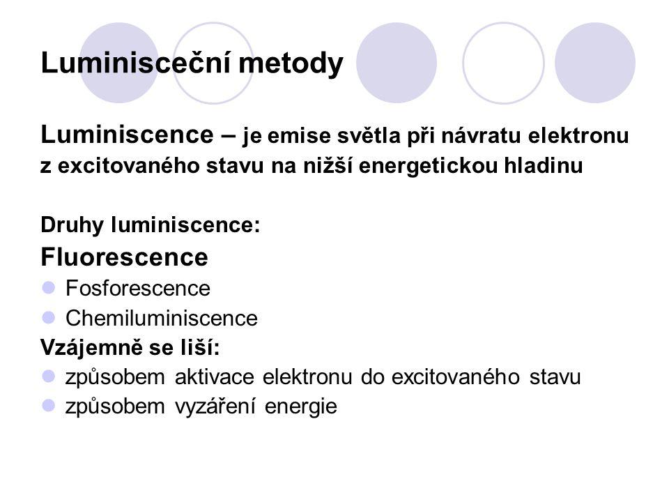 Luminisceční metody Luminiscence – je emise světla při návratu elektronu. z excitovaného stavu na nižší energetickou hladinu.