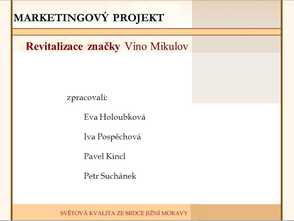 Revitalizace značky Víno Mikulov