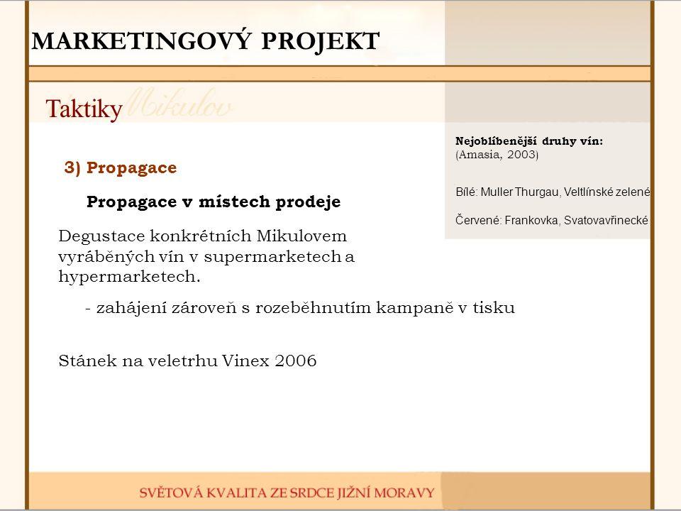 MARKETINGOVÝ PROJEKT Taktiky 3) Propagace Propagace v místech prodeje