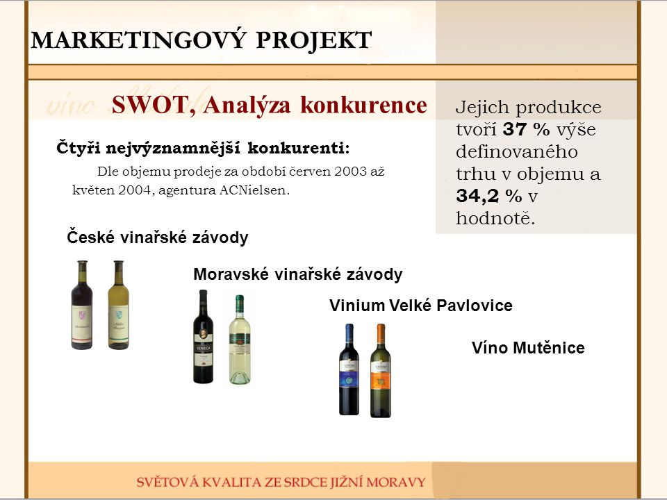 SWOT, Analýza konkurence