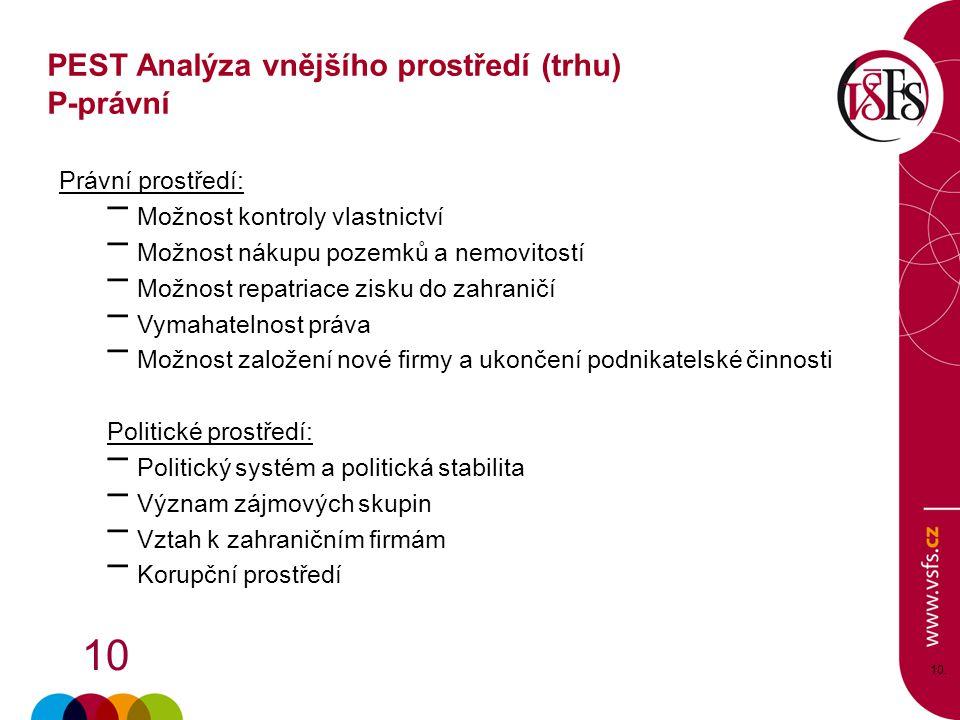 PEST Analýza vnějšího prostředí (trhu) P-právní