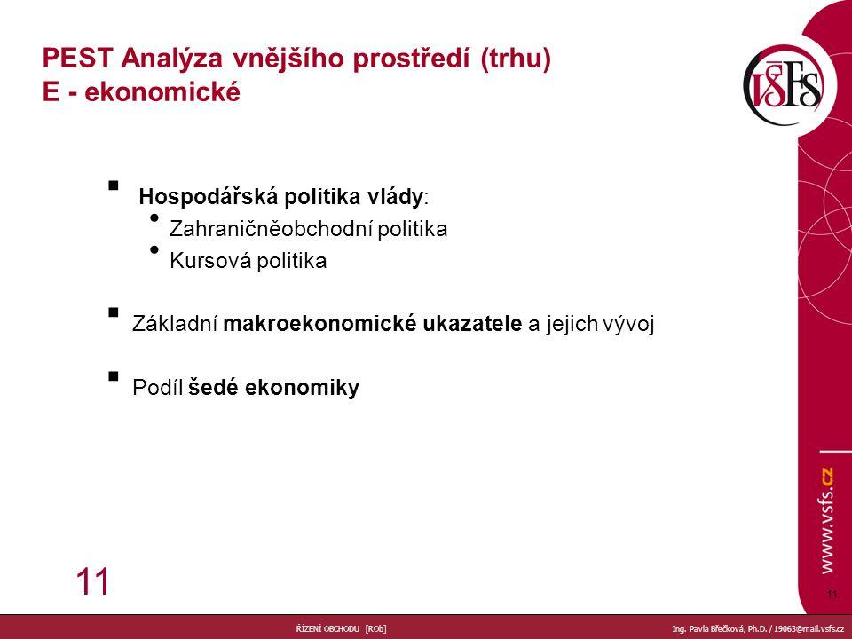 PEST Analýza vnějšího prostředí (trhu) E - ekonomické
