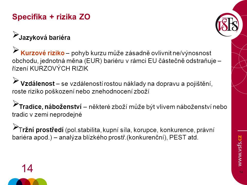 Specifika + rizika ZO Jazyková bariéra