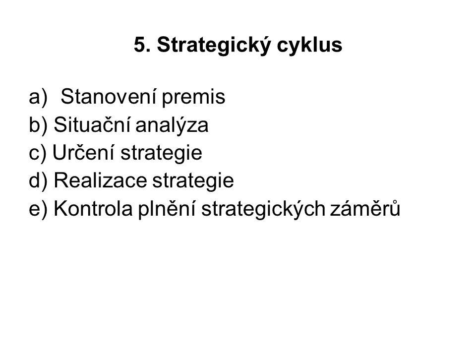 5. Strategický cyklus Stanovení premis. b) Situační analýza. c) Určení strategie. d) Realizace strategie.