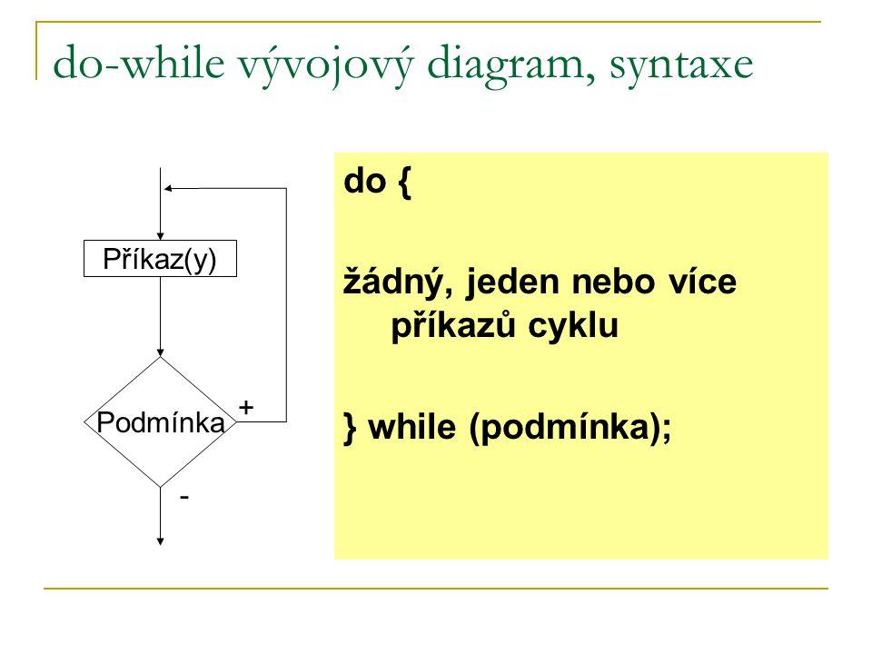 do-while vývojový diagram, syntaxe
