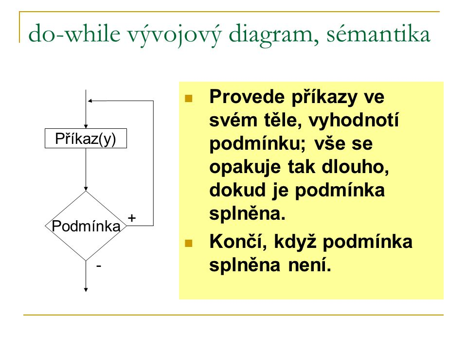 do-while vývojový diagram, sémantika