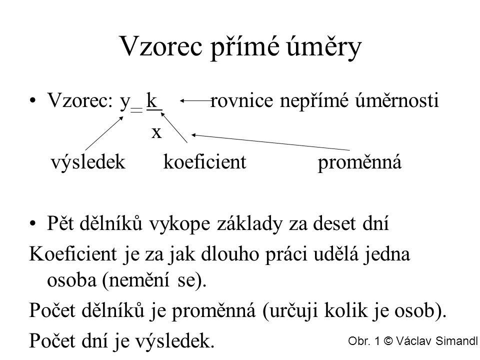 Vzorec přímé úměry Vzorec: y k rovnice nepřímé úměrnosti x