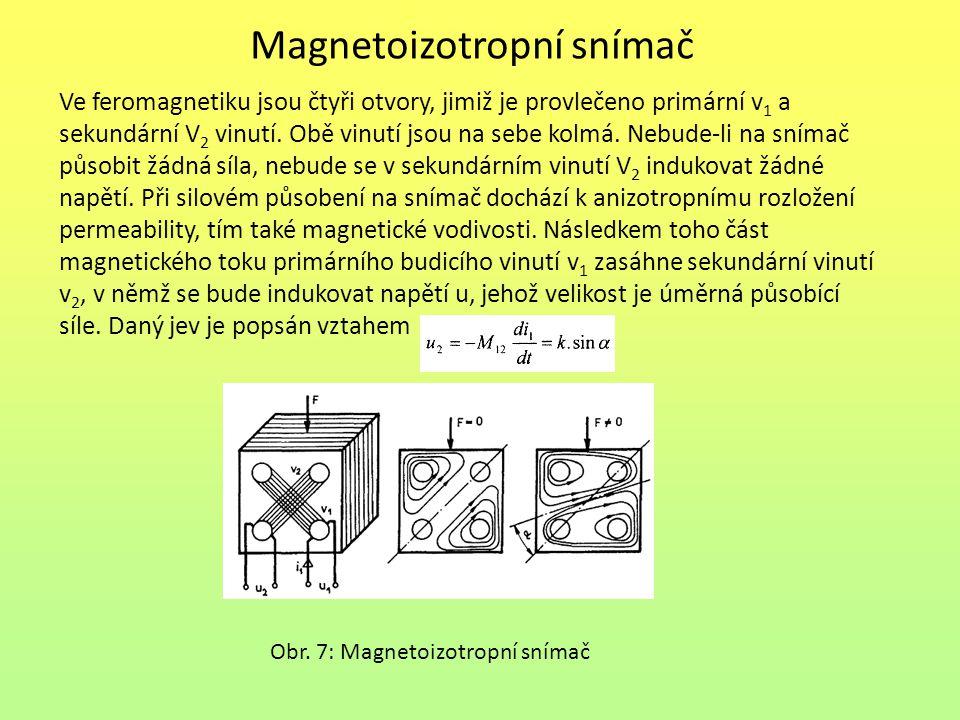 Magnetoizotropní snímač