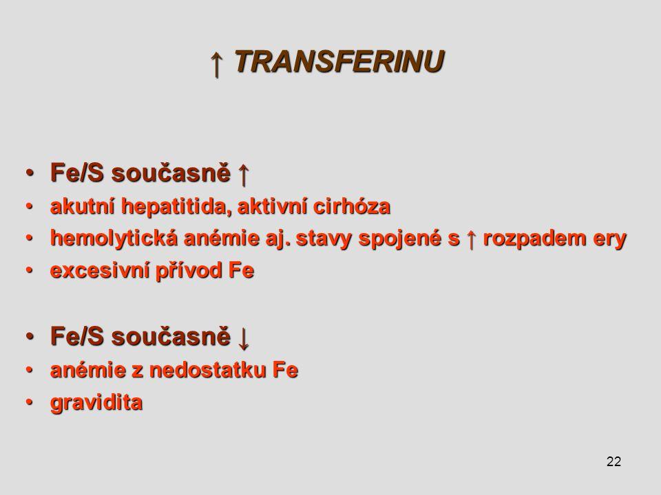 ↑ TRANSFERINU Fe/S současně ↑ Fe/S současně ↓