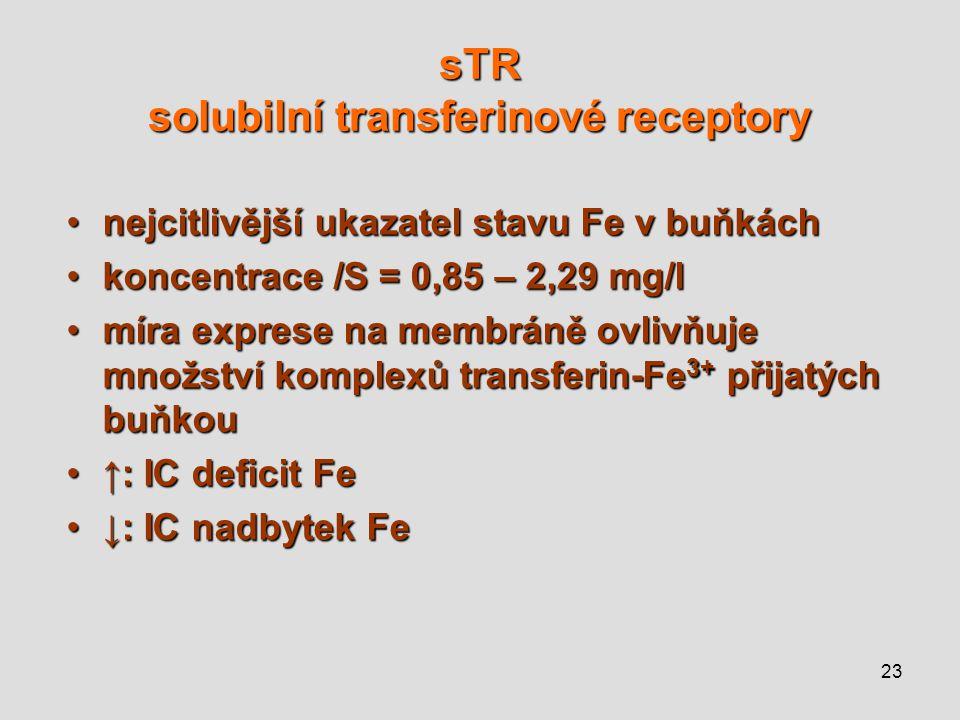 sTR solubilní transferinové receptory