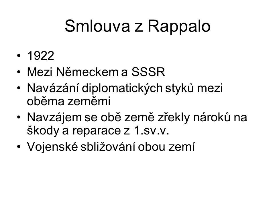 Smlouva z Rappalo 1922 Mezi Německem a SSSR