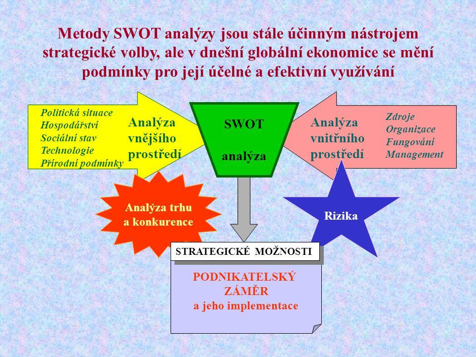Metody SWOT analýzy jsou stále účinným nástrojem strategické volby, ale v dnešní globální ekonomice se mění podmínky pro její účelné a efektivní využívání