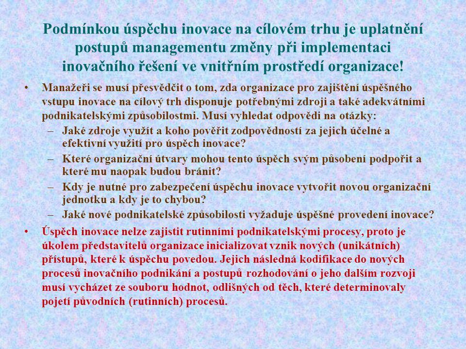 Podmínkou úspěchu inovace na cílovém trhu je uplatnění postupů managementu změny při implementaci inovačního řešení ve vnitřním prostředí organizace!