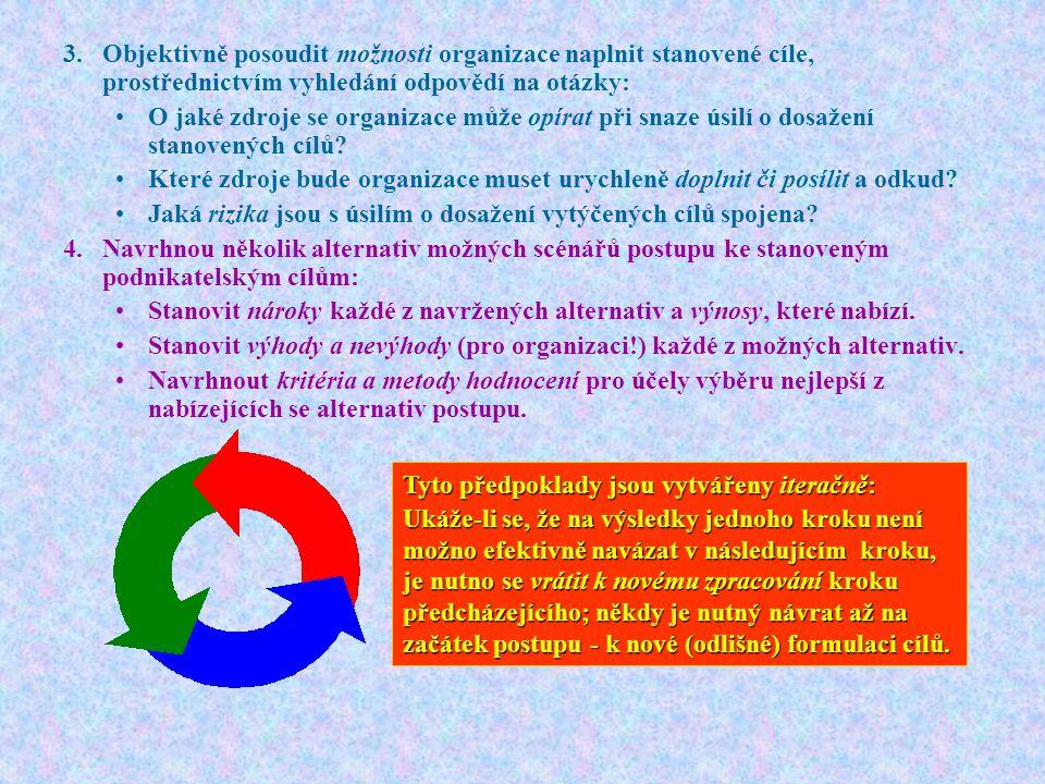 3. Objektivně posoudit možnosti organizace naplnit stanovené cíle, prostřednictvím vyhledání odpovědí na otázky: