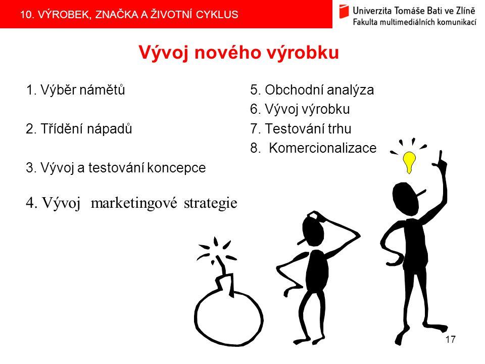 Vývoj nového výrobku 4. Vývoj marketingové strategie 1. Výběr námětů